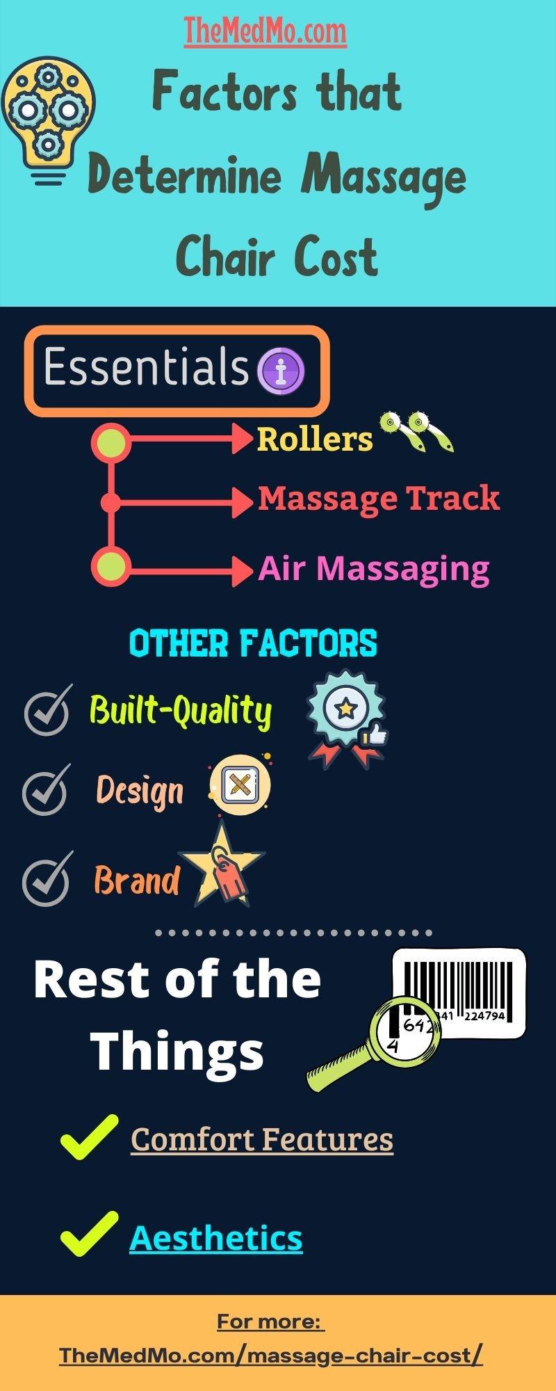 Factors that determine massage chair cost